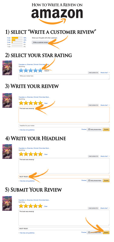 how to write amazon review